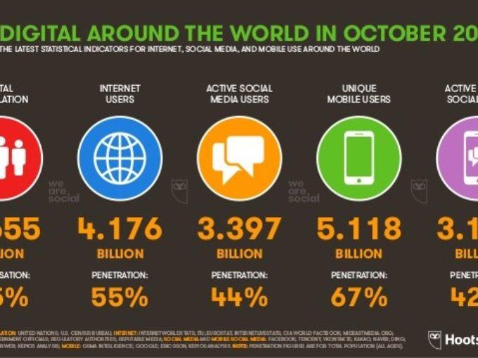 Bilan 2018 des réseaux sociaux