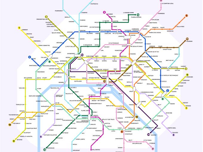 La carte de métro des startups de Paris